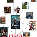 Avengers Assemble...Knowledge